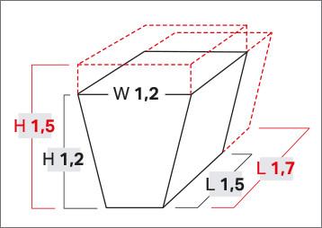 Dimensioni - ZONDA è il nuovo raffreddatore di liquido monofila a V di Stefani - STEFANI